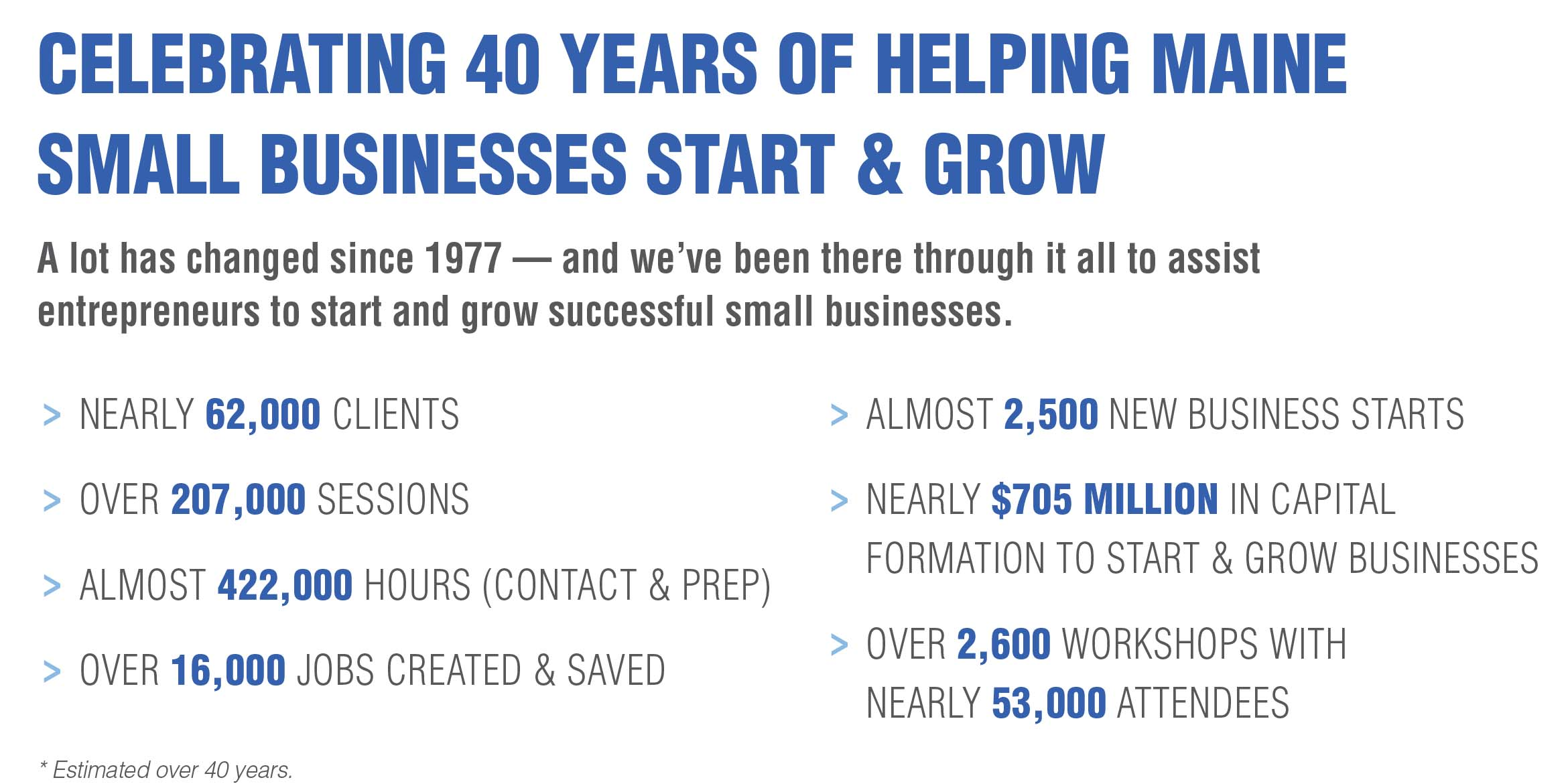 40 years numbers - Maine SBDC